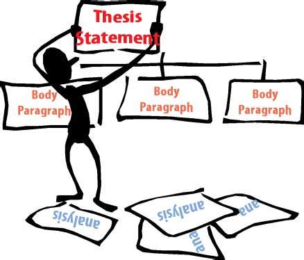 Transition Word & Phrases to Write Exceptional Essays